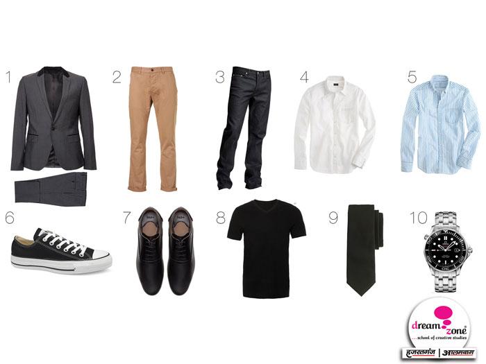 Five Wardrobe Essentials Everyone Must-have