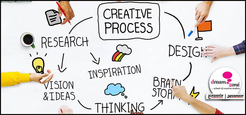 How can you Nurture your creativity skills at Dream Zone hazratganj